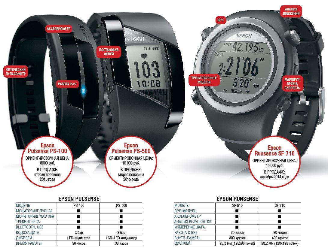 Epson watch