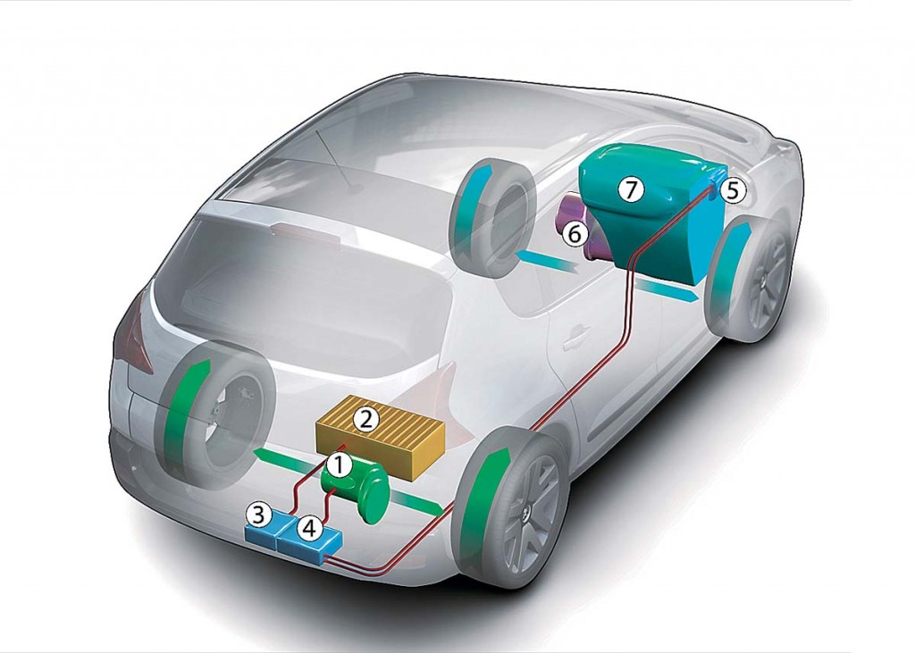 Peugeot HYbrid4 3008