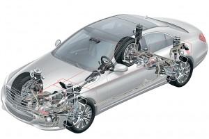 Интеллектуальная система регулировки шасси Mercedes S