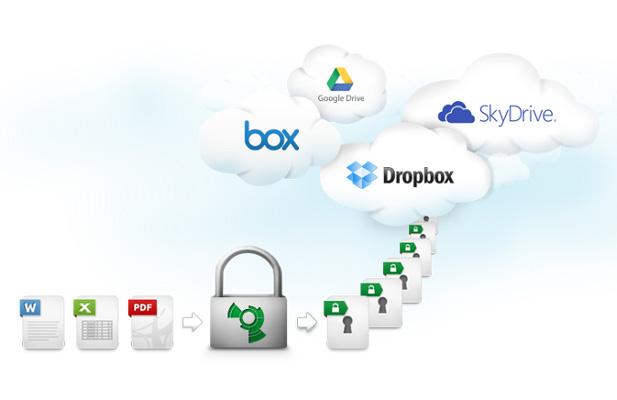 Шифруем передаваемые в облако данные с помощью Boxcryptor