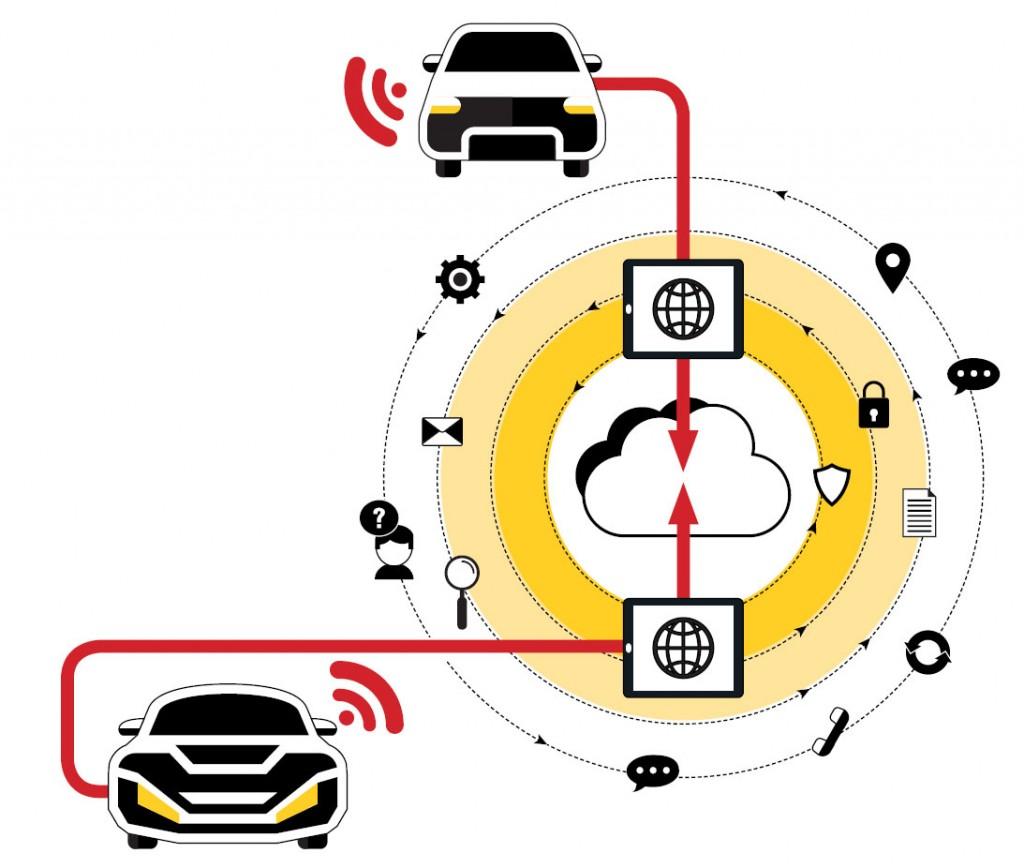 10 фактов об автомобиле будущего