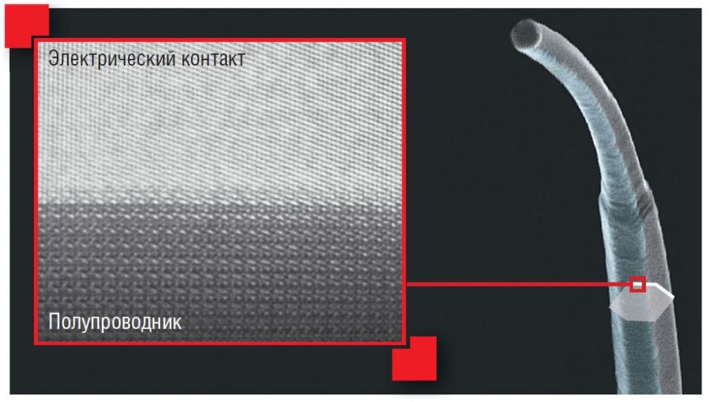 Новый тип полупроводниковых нанотрубок