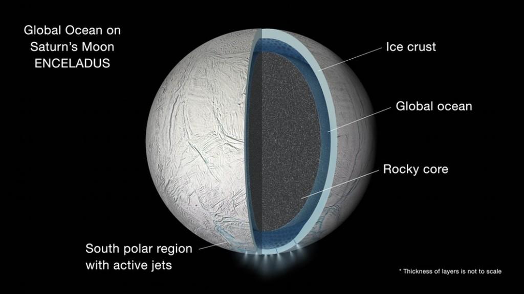 cassini-enceladus-ocean-1