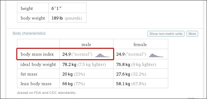 Выясняем индекс массы тела