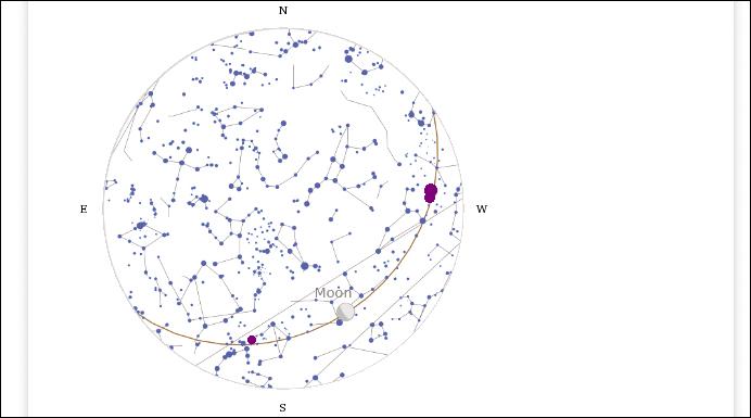 Поиск созвездий