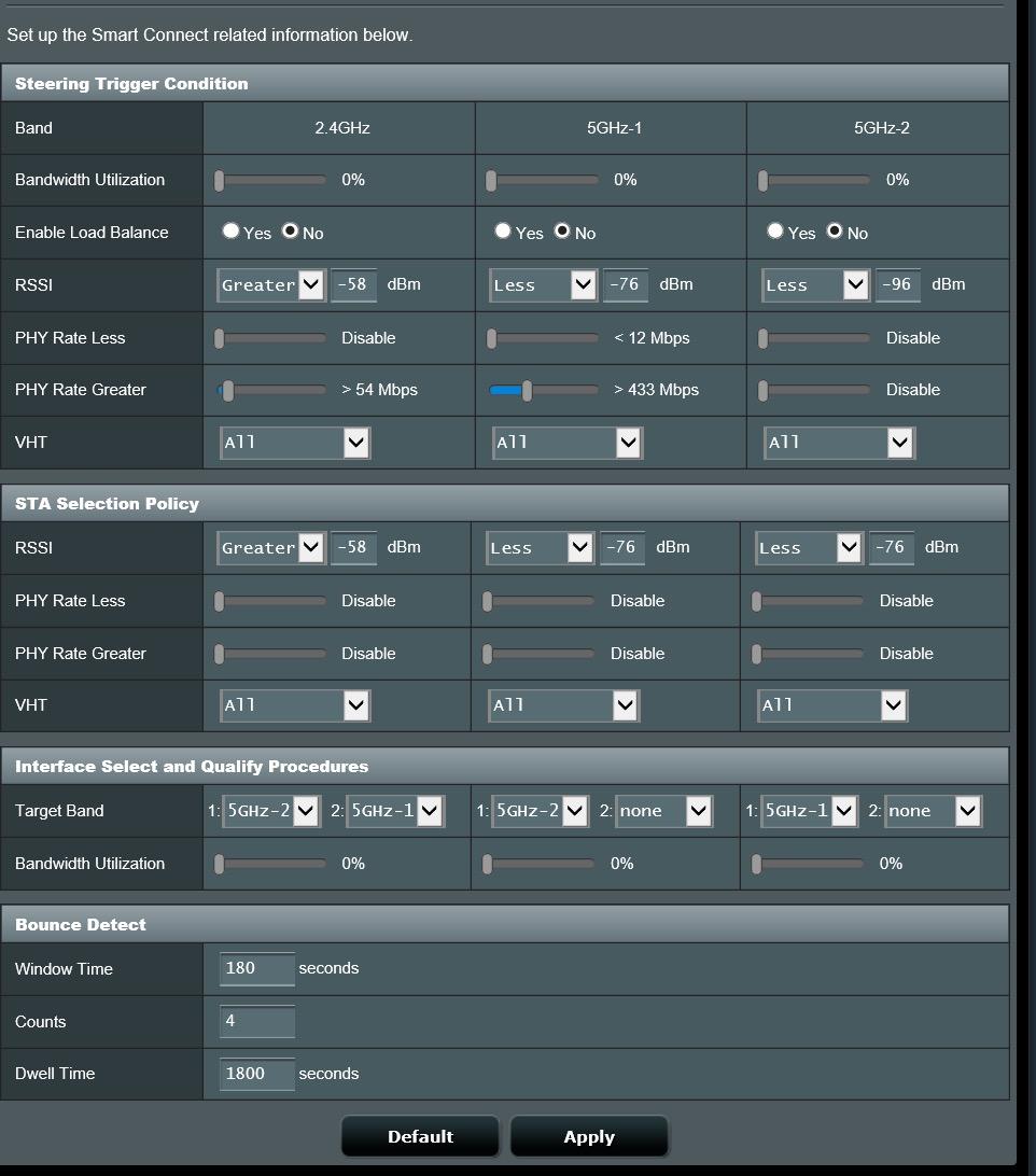 Настройка Asus_RT-AC3200_3