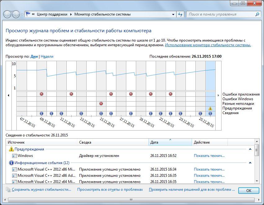Отчет о надежности системы Windows