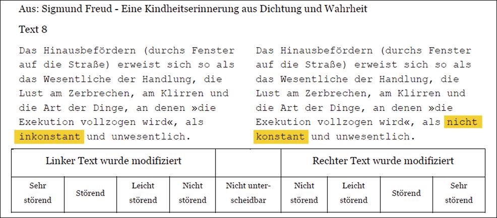 Как сильно водяной знак SiDiM может менять текст оригинала, не запутывая читателя, выясняли с помощью анкетирования в Фраунгоферском институте (Германия).