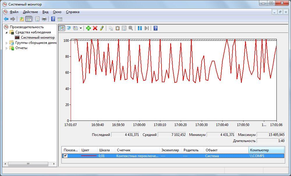 Как ускорить Windows: пошаговое руководство CHIP