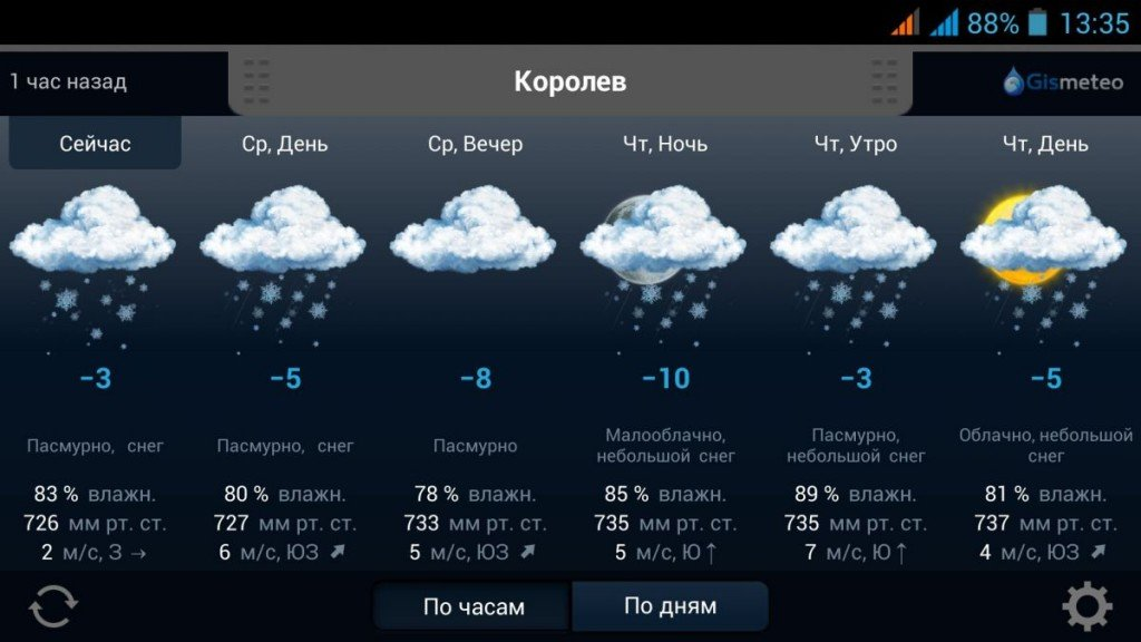 гисметео приложение для андроид скачать бесплатно на русском языке - фото 11