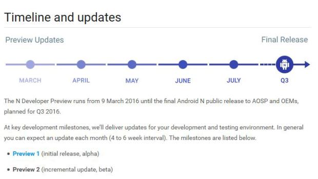 Календарный план Google по разработке Android N