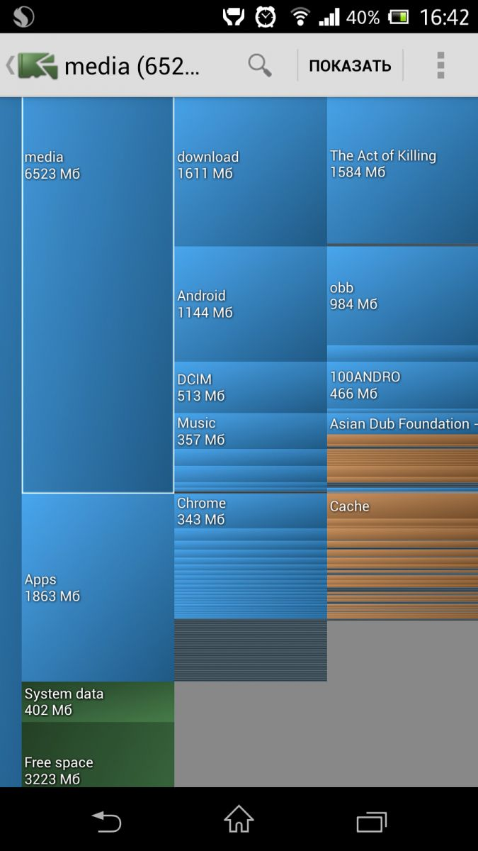 Очистка памяти в Android