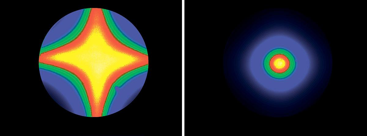 Широкие углы обзора: цвета и контрастность должны сохранять стабильность и при очень широких углах обзора (изображение слева), а не искажаться уже при 30° (справа). Поэтому в магазине стоит посмотреть на экран телевизора под углом со стороны.