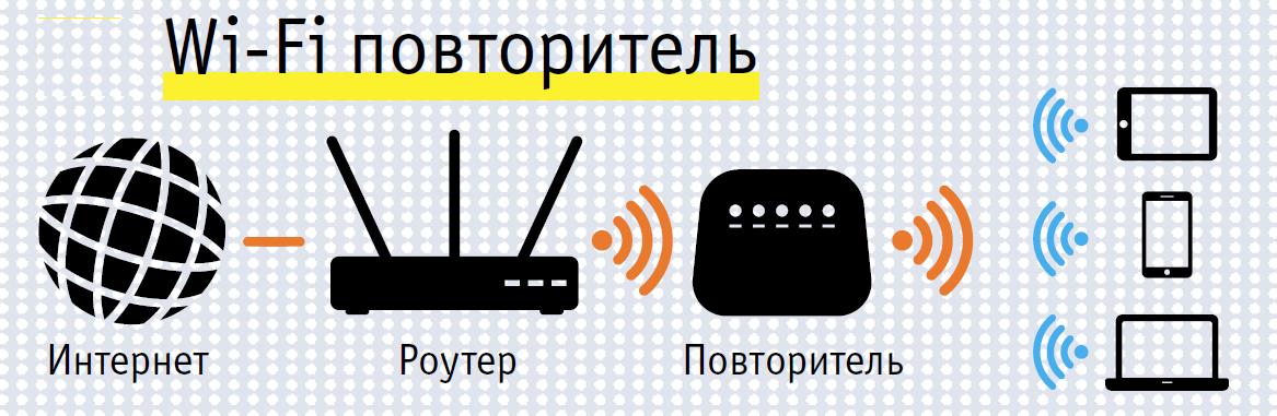WiFi_P