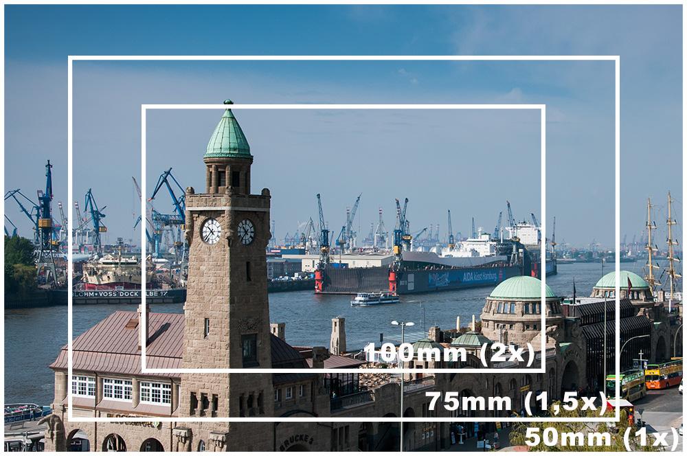 Кроп-фактор: Монтаж изображения, полученного благодаря разным кроп-факторам с помощью 50-милиметрового объектива.