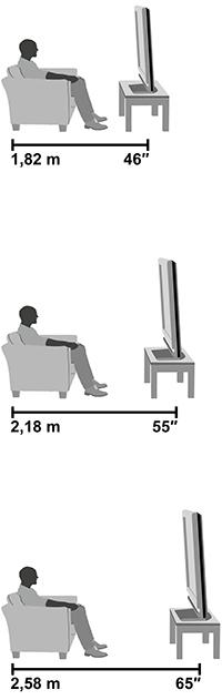 расстояние до экрана телевизора