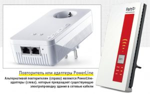 Повторитель или адаптеры PowerLine
