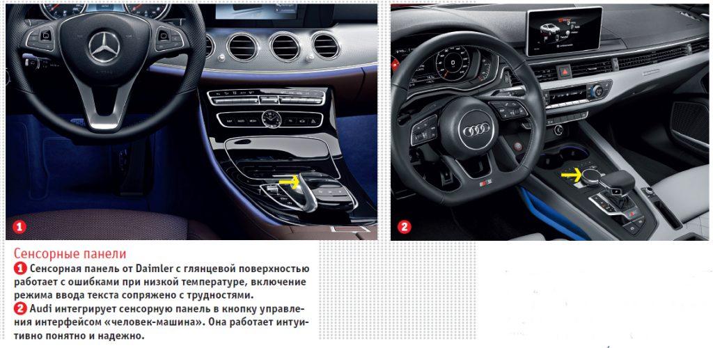 автомобильные сенсорные панели