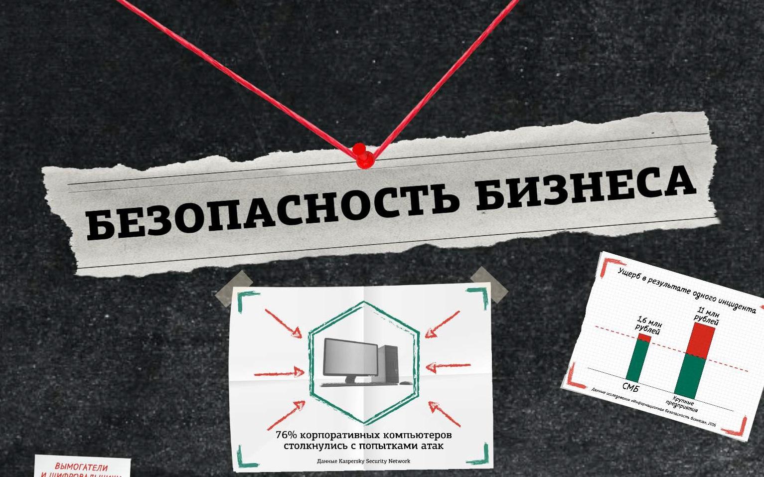 «Лаборатория Касперского» подвела итоги года в сфере кибербезопасности