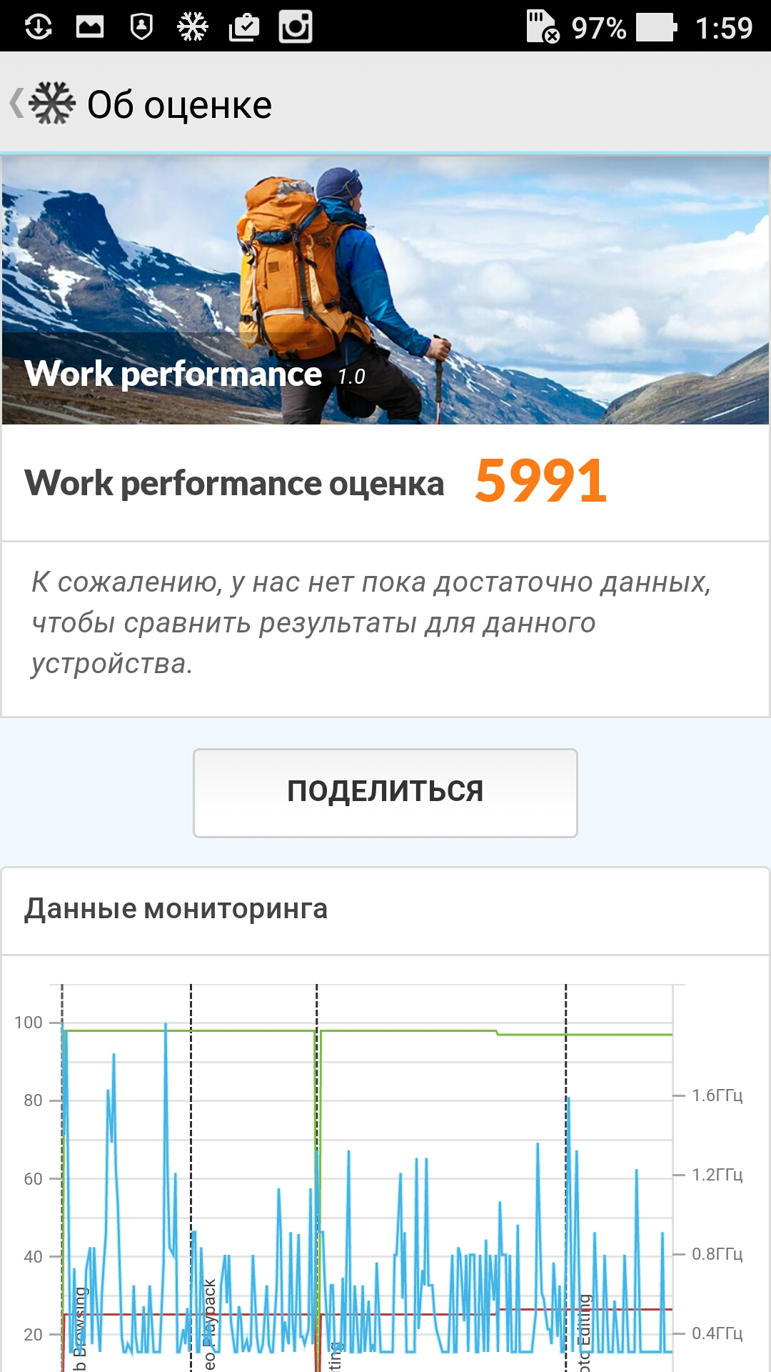 PCMark Work Performance