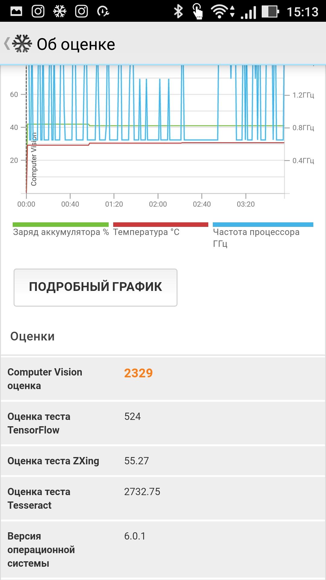 PCMark Computer Vision ASUS Zenfone 3 ZE552KL 64Gb