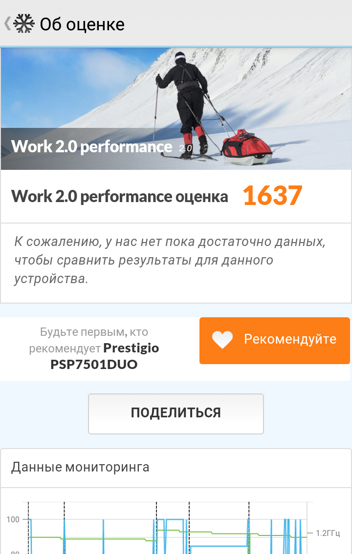 PCMark Work 2.0 Performance - Prestigio Grace R7