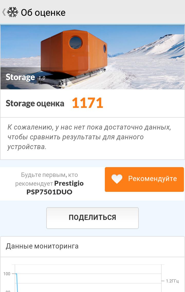 PCMark Storage - Prestigio Grace R7