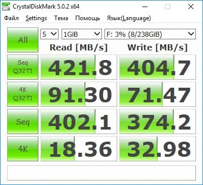 Тест CristalDiskMark