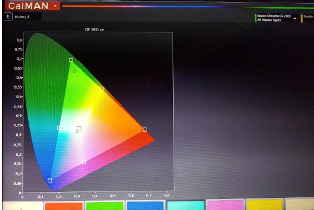 Ярчайший OLED-телевизор: первый взгляд на LG OLED65W7