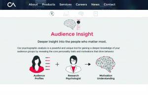 Тайная сила данных: как анализ профилей пользователей Facebook помог Трампу стать президентом США