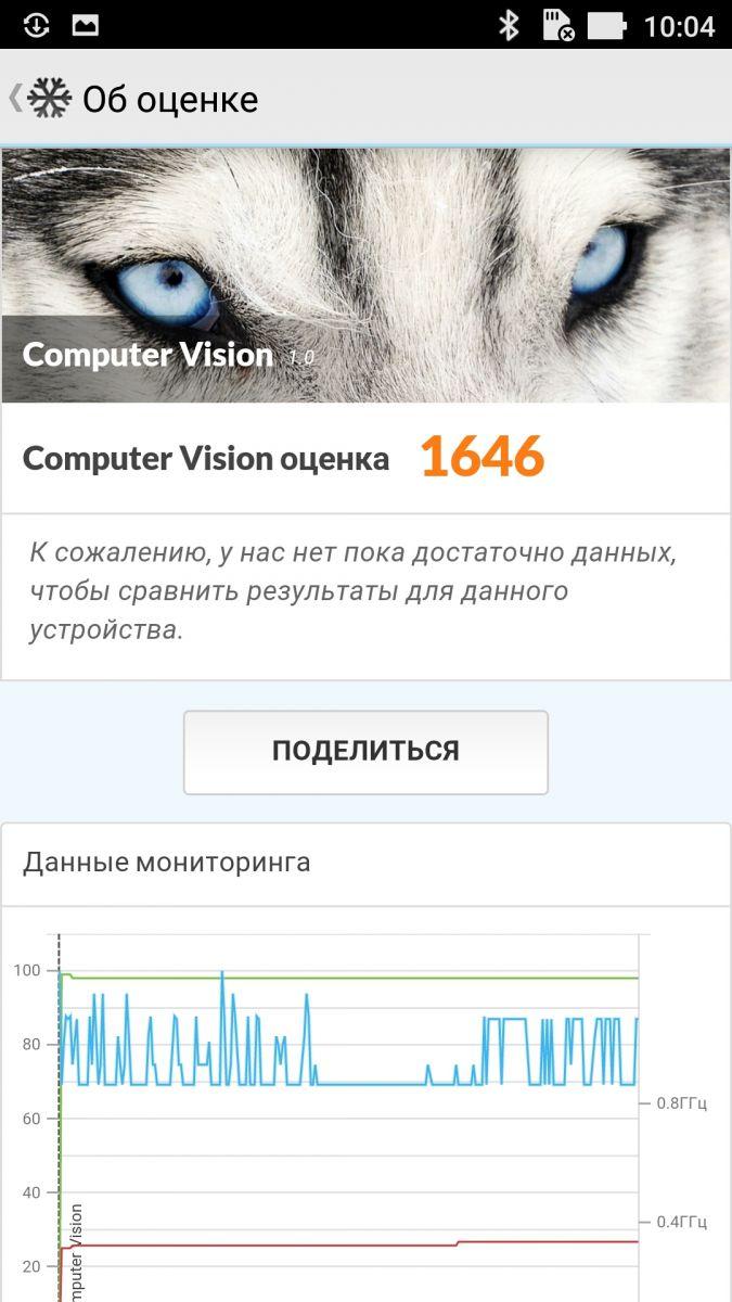 ASUS ZenFone 3 Laser (ZC551KL) - PCMark Computer Vision