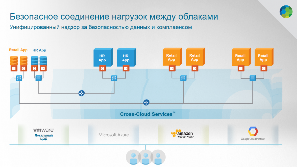 VMware рассказала о новых тенденциях в управлении внедрения инноваций в ИТ