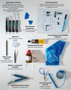 инструменты для домашнего ремонта электроники