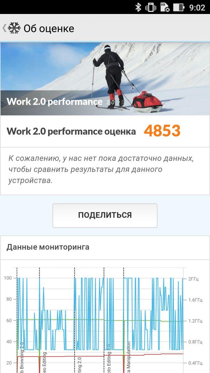 ASUS ZenFone 3 Zoom - PCMark Work 2.0 Performance