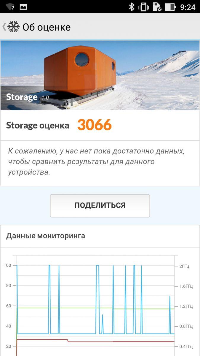 ASUS ZenFone 3 Zoom - PCMark Storage