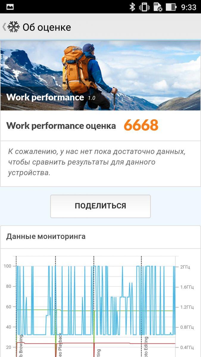 ASUS ZenFone 3 Zoom - PCMark Work Performance