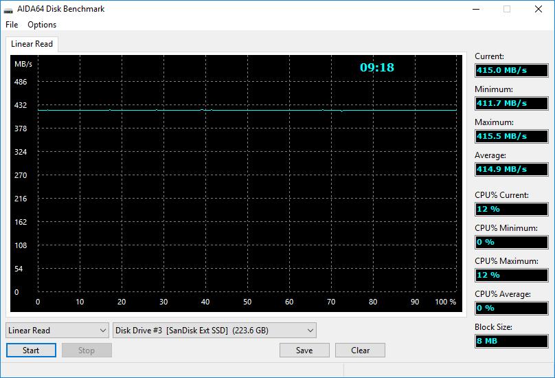 SanDisk Extreme 500 SSD Portable 240GB: тестовый пакет AIDA64