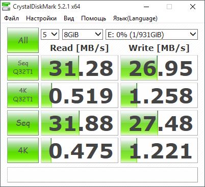 Измерение скоростных характеристик при подключении по USB 2.0