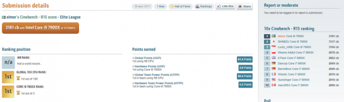 Процессор Core i9-7900X уже успел установить два рекорда