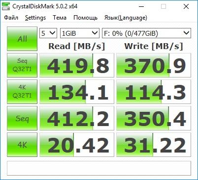 Тест портативного SSD-диска для Xbox Seagate Game Drive