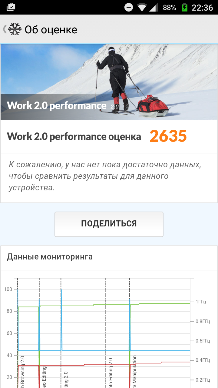 PCMark Work 2.0 Performance: Neffos X1