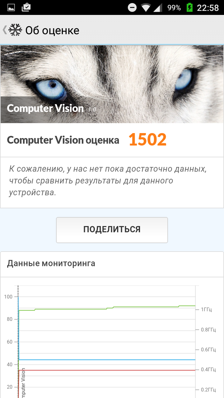 PCMark Computer Vision: Neffos X1