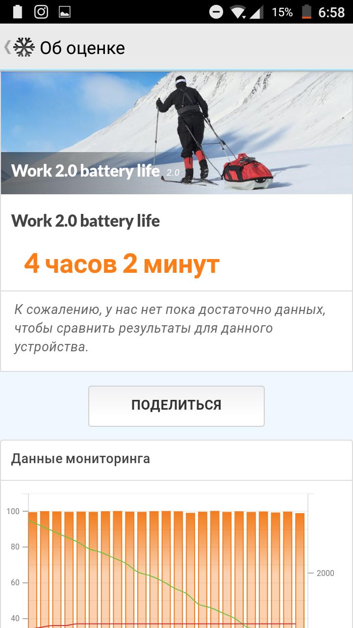 PCMark Work 2.0 Battery life: Neffos X1