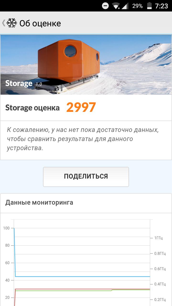 PCMark Storage: Neffos X1