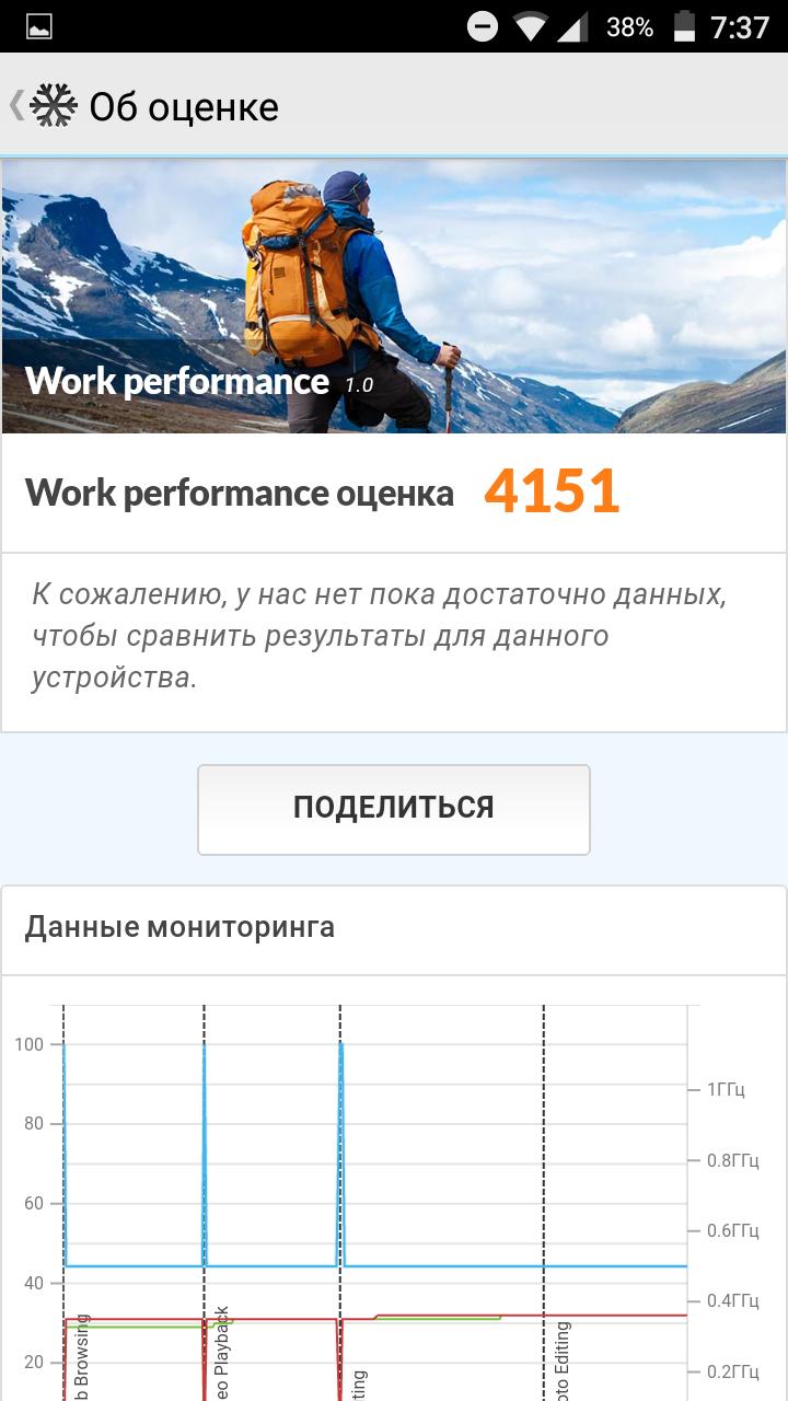 PCMark Work Performance: Neffos X1