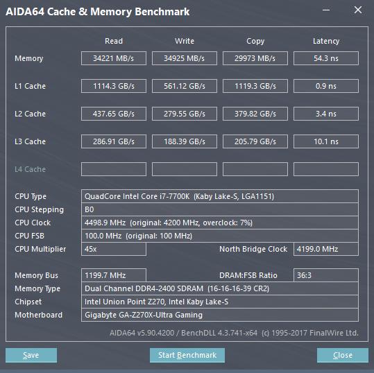 GOODRAM IRDM DDR4 16GB: AIDA64 Cache & Memory Benchmark