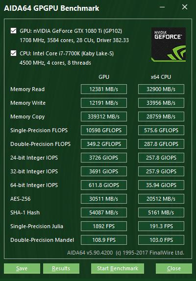 AIDA64 GPGPU Benchmark: Palit GeForce GTX 1080 Ti GameRock