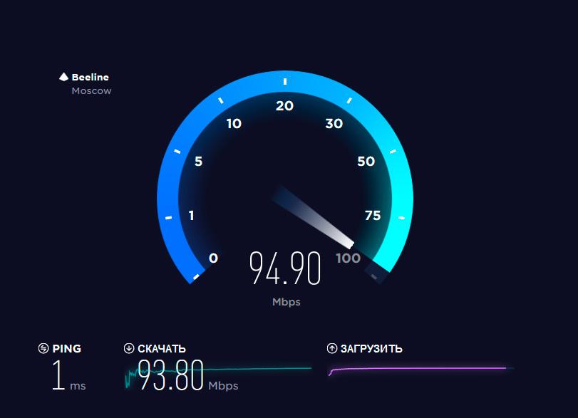 Проверить скорость работы созданной сети можно с помощью онлайн-сервисов, таких как speedtest.net.