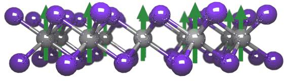 Американские ученые впервые создали двухмерный магнит