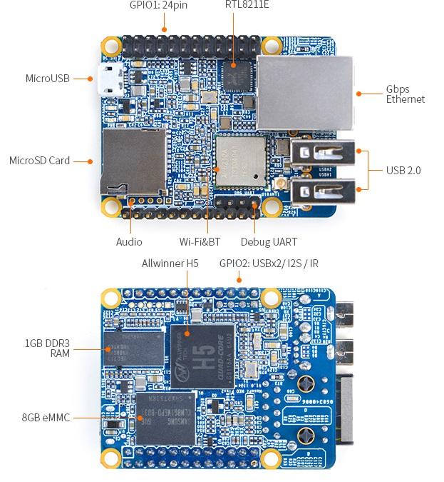 Представлен новый одноплатный компьютер NanoPi Neo Plus2